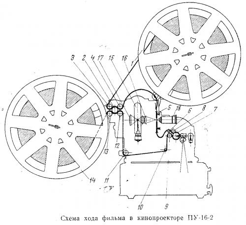 Зарядка КПШ-3