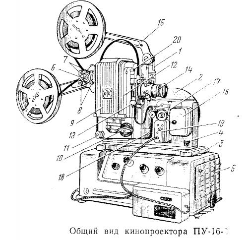 КПШ-3