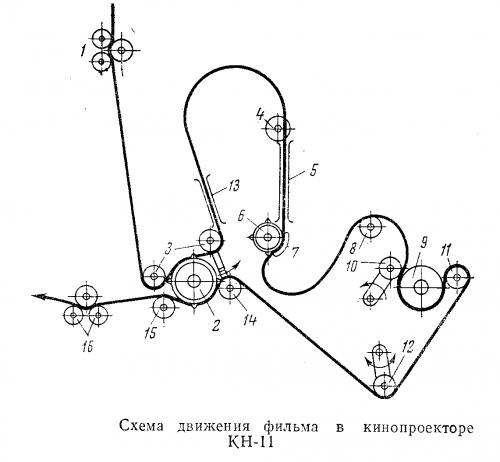 Схема зарядки кинопроектора  КН-11
