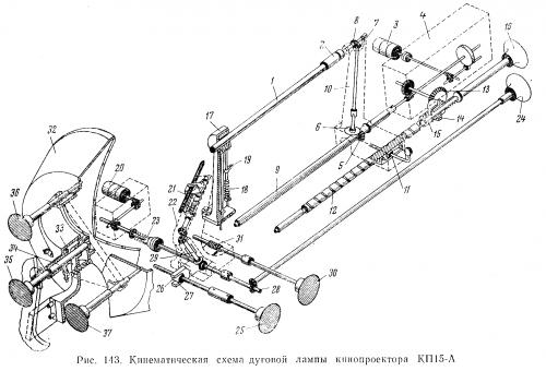 Схема дуговой лампы кинопроектора КП15-А