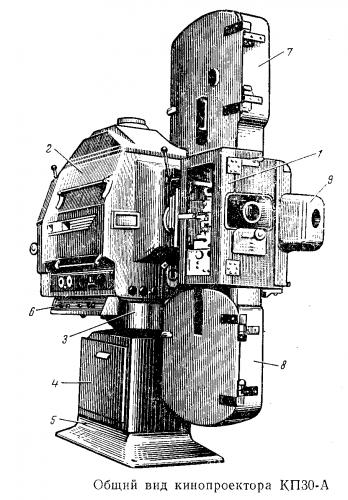 Кинопроектор КП-30А