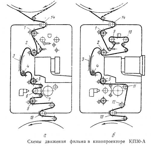 Схема зарядки КП-30А