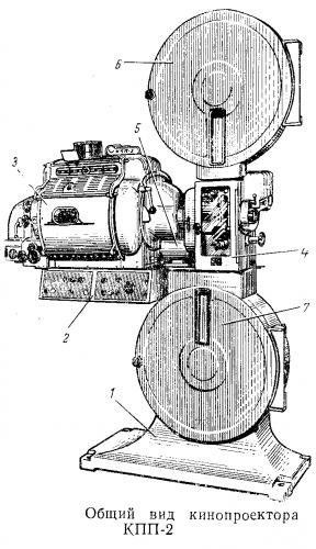 Панорамный кинопроектор КПП-2