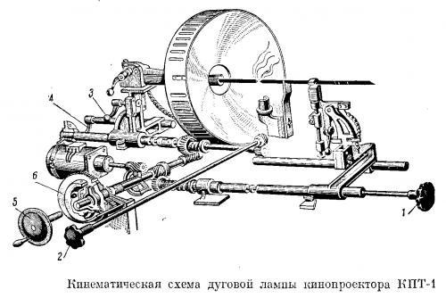 Кинематическая схема дуговой лампы