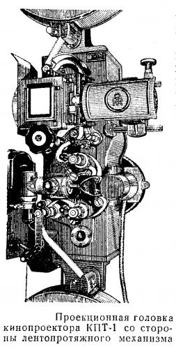 Проекционная головка