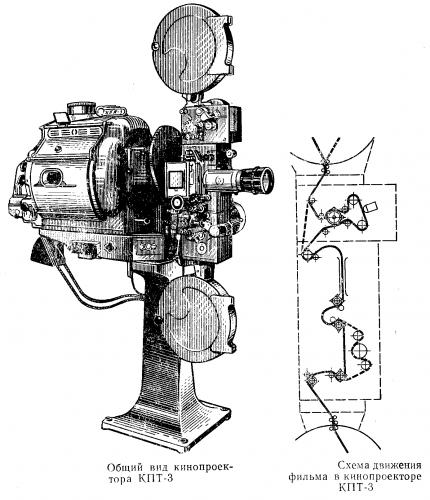 Кинопроектор и схема зарядки