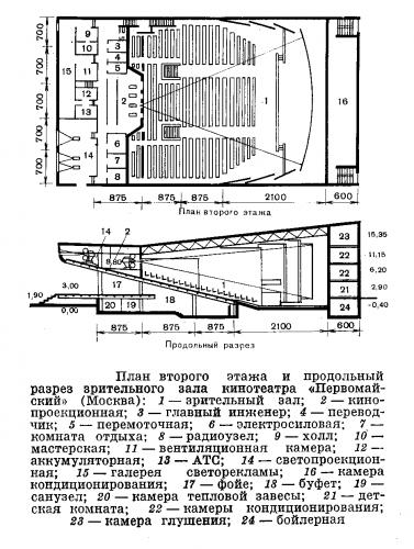 План к/т Первомайский
