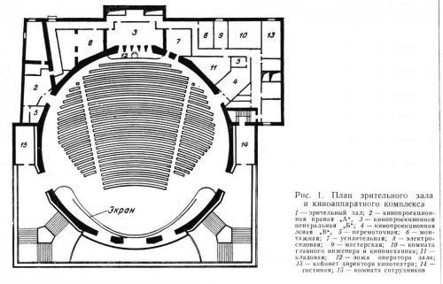 рис 1 План зрительного зала
