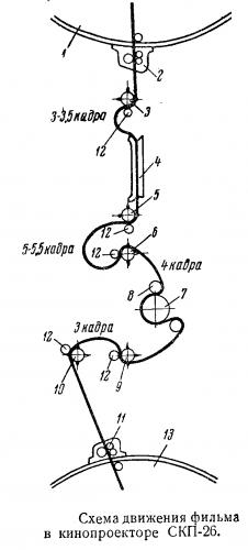 Схема зарядки киноплёнки